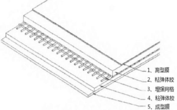 粘弹体胶带的结构介绍